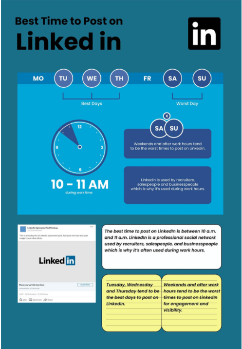 Best LinkedIn Posting Times infographic by Social Media Today
