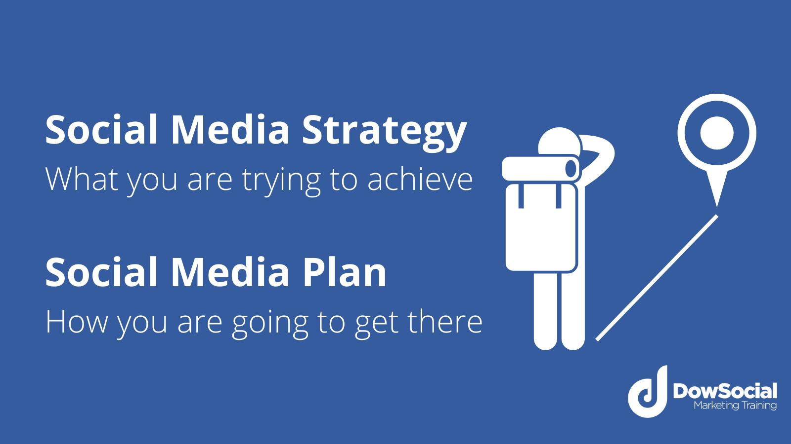 Picture defining social media strategy vs a social media plan